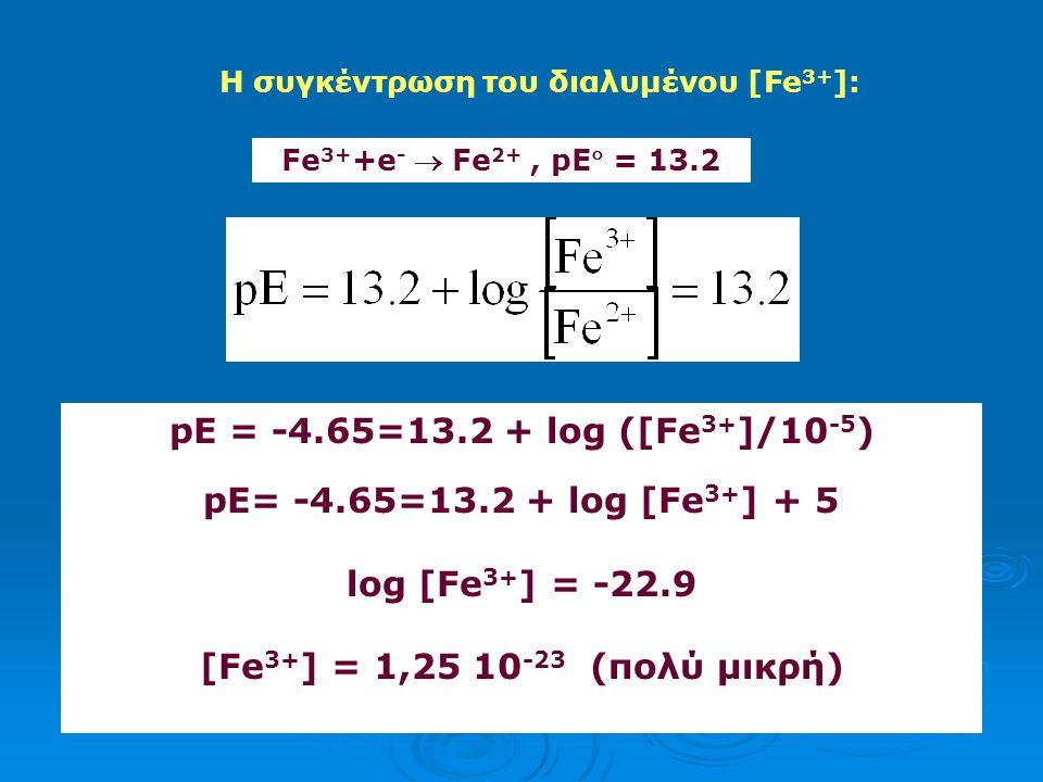 pE = -4.65=13.2 + log ([Fe3+]/10-5) pE= -4.65=13.2 + log [Fe3+] + 5
